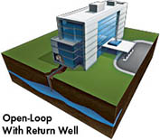 Geothermal Systems - Open Pond or Lake Loop Installation Return